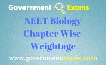 NEET Biology Chapter wise Weightage