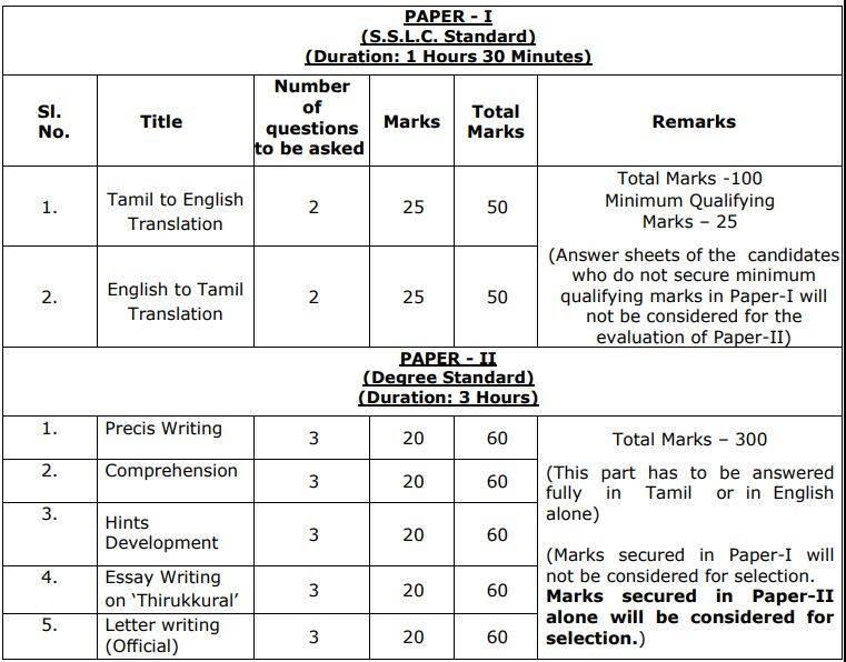 TNPSC Group 2 Main Exam Pattern