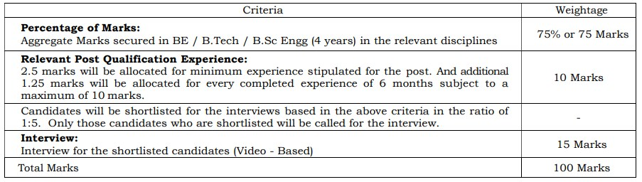 BEL Kochi Project Engineer I Recruitment 2020
