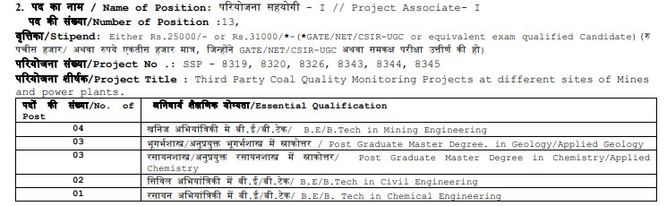 CIMFR Project Associate I Recruitment 2020