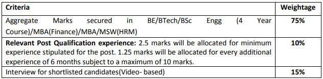 BEL Project Engineer & Trainee Enginee Selection Procedure