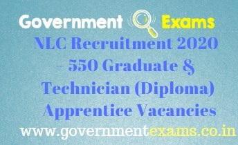 NLC Graduate & Technician Apprentice Recruitment 2020
