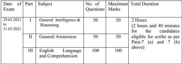 SSC Stenographer Exam Pattern Details 2020