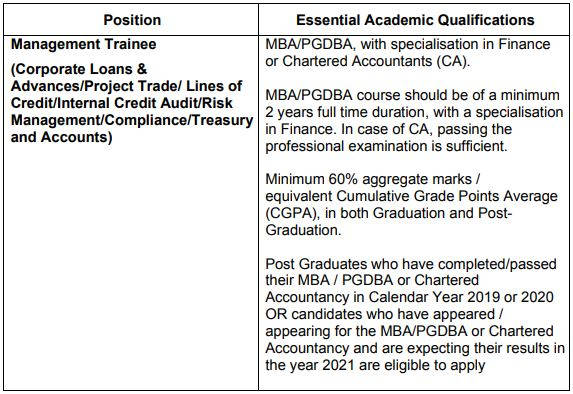 EXIM Bank Education Qualification 1