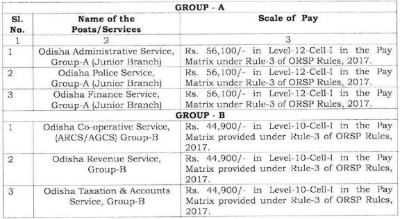 OPSC Odisha Civil Service Examination 2021