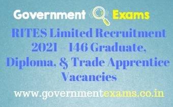 RITES Limited Apprentice Recruitment 2021