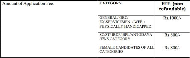 HPSCB Junior Clerk Steno Application Fee 2021