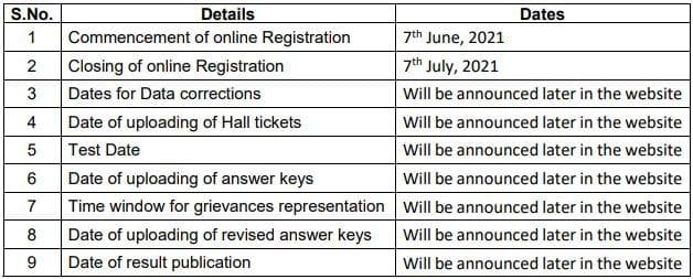 TNSET Annamalai University Assistant Professor Important Dates 2021