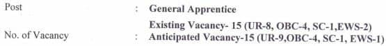 SCTIMST General Apprentice Vacancy Details 2021