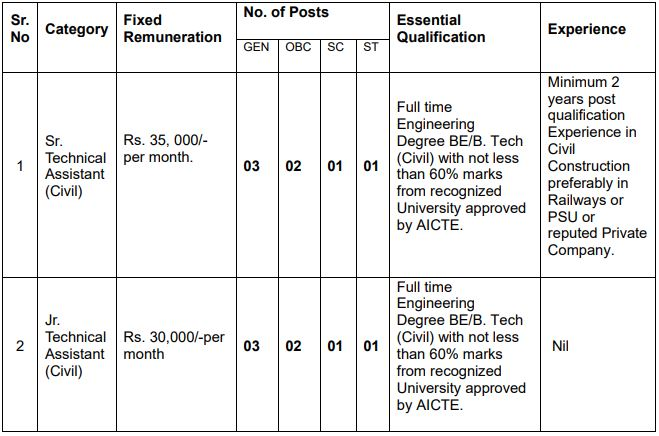 KRCL Technical Assistant Recruitment 2021