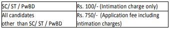 New India Assurance AO Application Fee 2021