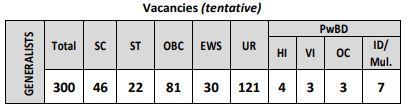 New India Assurance AO Recruitment 2021