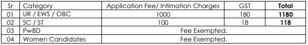 Bank of Maharashtra SO Application Fee 2021