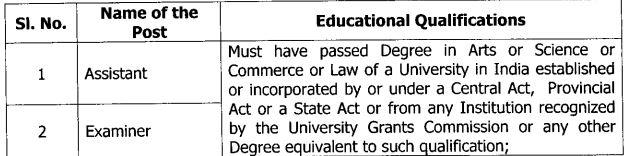 High Court of AP Assistant Examiner Recruitment Edu Details 2021