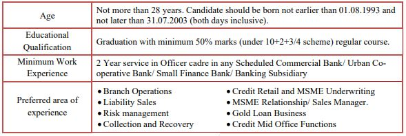South Indian Bank PO Educational Qualification 2021